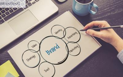 Business Branding Matters